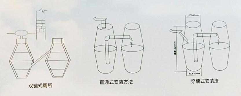雙甕化糞池安裝|雙甕化糞池-許昌purnhurb安装包環保科技有限公司